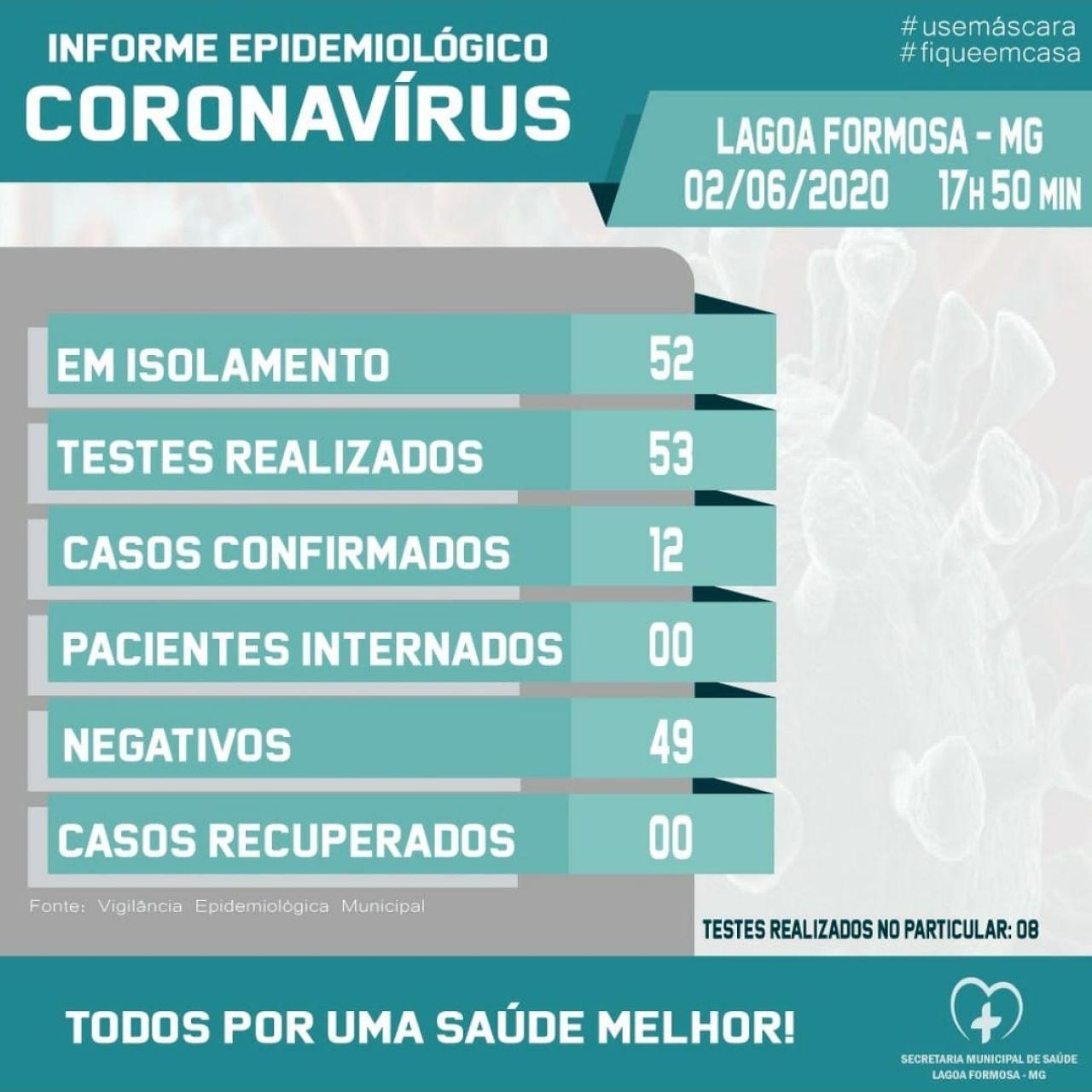 Sete novos casos de COVID-19 são confirmados em Lagoa Formosa
